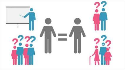 Gender erklärt in weniger als drei Minuten
